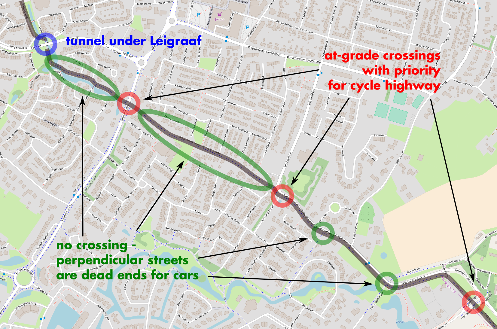 Cycle highway (grey line) and filtered permeability: cars can cross the cycle highway only in 4 places, pedestrians and cyclists have 10 additional local connections in between.
